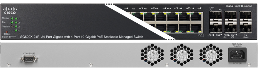 24-Port Gig POE with 4-Port 10-Gig Stackable Managed Switch